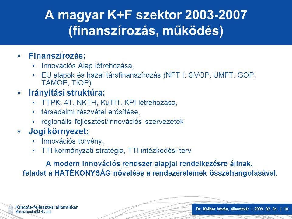 Kutatás-fejlesztési államtitkár Miniszterelnöki Hivatal Dr. Kolber István, államtitkár | 2009. 02. 04. | 10. A magyar K+F szektor 2003-2007 (finanszír