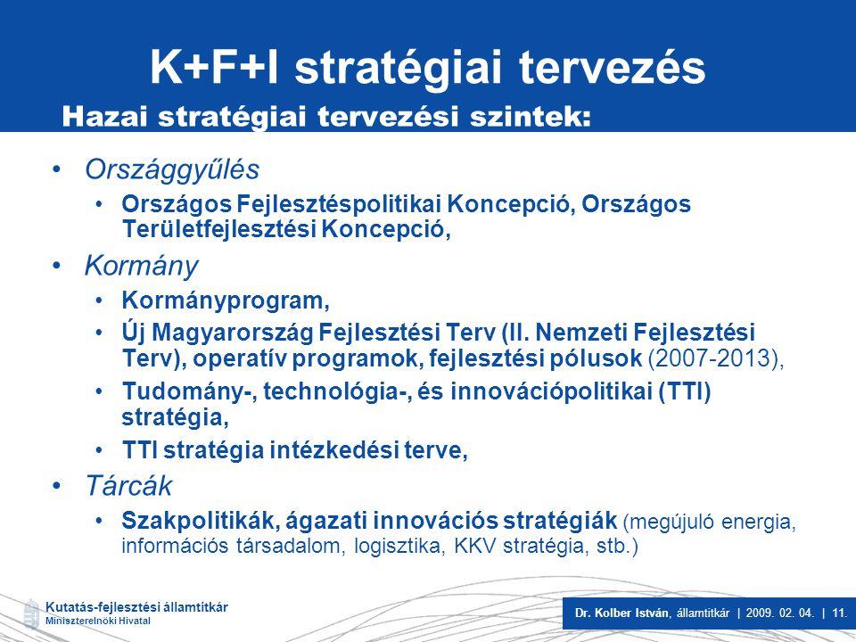 Kutatás-fejlesztési államtitkár Miniszterelnöki Hivatal Dr. Kolber István, államtitkár | 2009. 02. 04. | 11. K+F+I stratégiai tervezés Hazai stratégia
