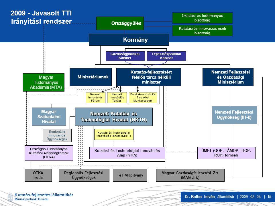 Kutatás-fejlesztési államtitkár Miniszterelnöki Hivatal Dr. Kolber István, államtitkár | 2009. 02. 04. | 15. 2009 - Javasolt TTI irányítási rendszer K
