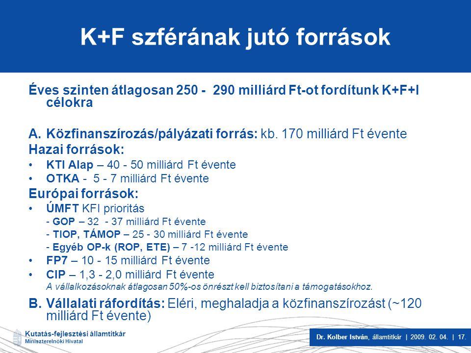 Kutatás-fejlesztési államtitkár Miniszterelnöki Hivatal Dr. Kolber István, államtitkár | 2009. 02. 04. | 17. K+F szférának jutó források Éves szinten