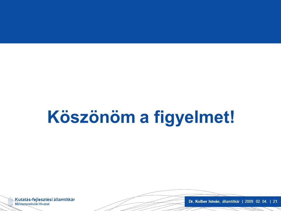 Kutatás-fejlesztési államtitkár Miniszterelnöki Hivatal Dr. Kolber István, államtitkár | 2009. 02. 04. | 21. Köszönöm a figyelmet!