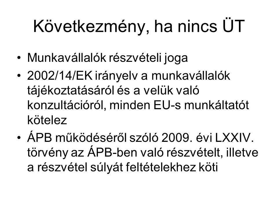 Következmény, ha nincs ÜT Munkavállalók részvételi joga 2002/14/EK irányelv a munkavállalók tájékoztatásáról és a velük való konzultációról, minden EU