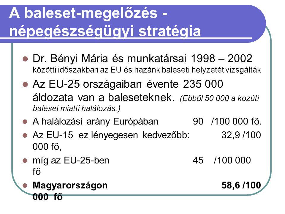 A baleset-megelőzés - népegészségügyi stratégia Dr. Bényi Mária és munkatársai 1998 – 2002 közötti időszakban az EU és hazánk baleseti helyzetét vizsg