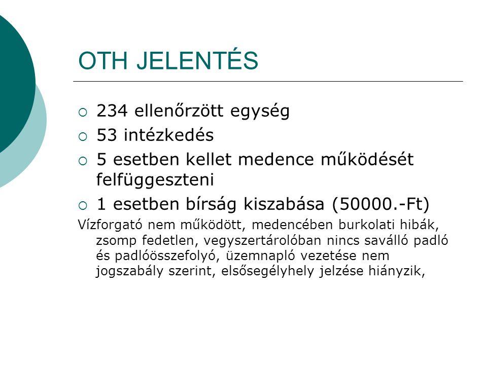 OTH JELENTÉS  234 ellenőrzött egység  53 intézkedés  5 esetben kellet medence működését felfüggeszteni  1 esetben bírság kiszabása (50000.-Ft) Víz