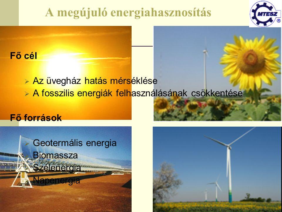 Fő cél  Az üvegház hatás mérséklése  A fosszilis energiák felhasználásának csökkentése Fő források  Geotermális energia  Biomassza  Szélenergia 