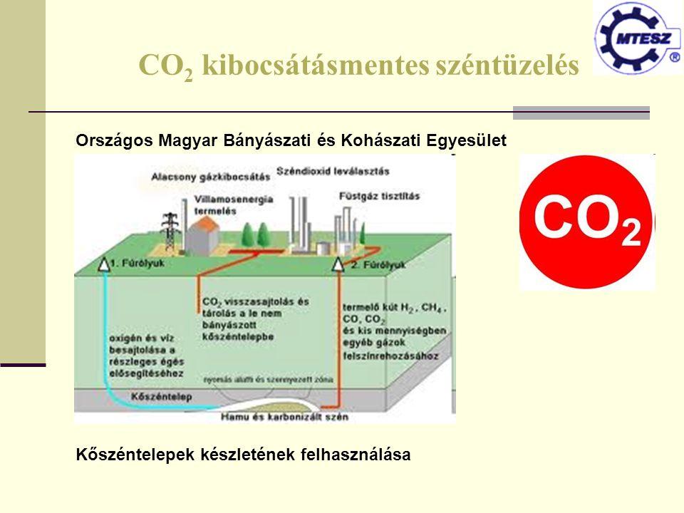 CO 2 kibocsátásmentes széntüzelés Országos Magyar Bányászati és Kohászati Egyesület Kőszéntelepek készletének felhasználása