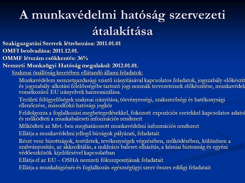 A munkavédelmi hatóság szervezeti átalakítása Szakigazgatási Szervek létrehozása: 2011.01.01 OMFI beolvadása: 2011.12.01.