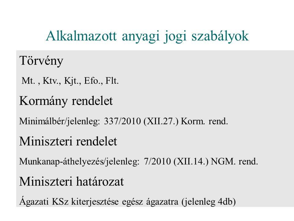 Alkalmazott anyagi jogi szabályok Törvény Mt., Ktv., Kjt., Efo., Flt.