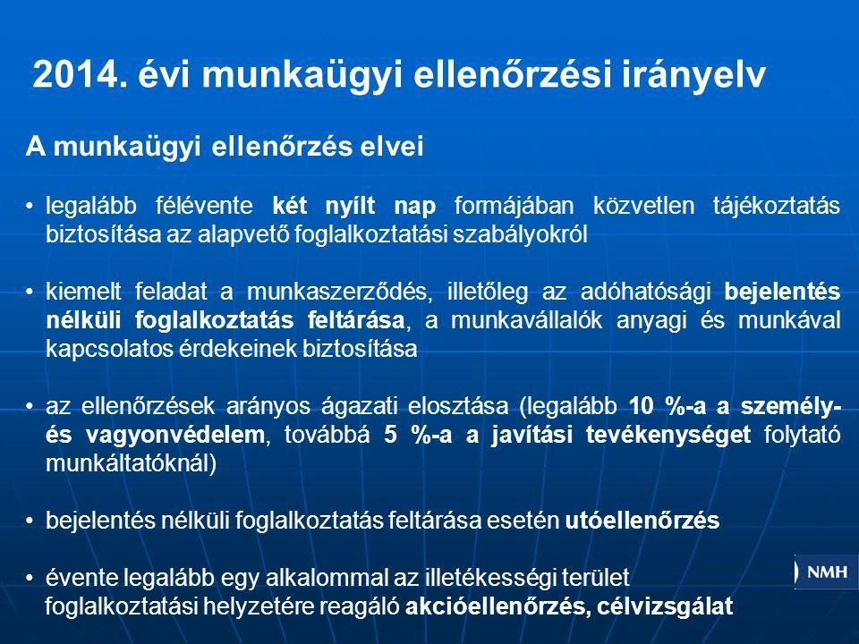 2014.évi országos hatósági ellenőrzési terv Az ellenőrzés tárgya 2014.