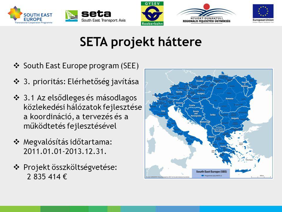 SETA projekt háttere  South East Europe program (SEE)  3.