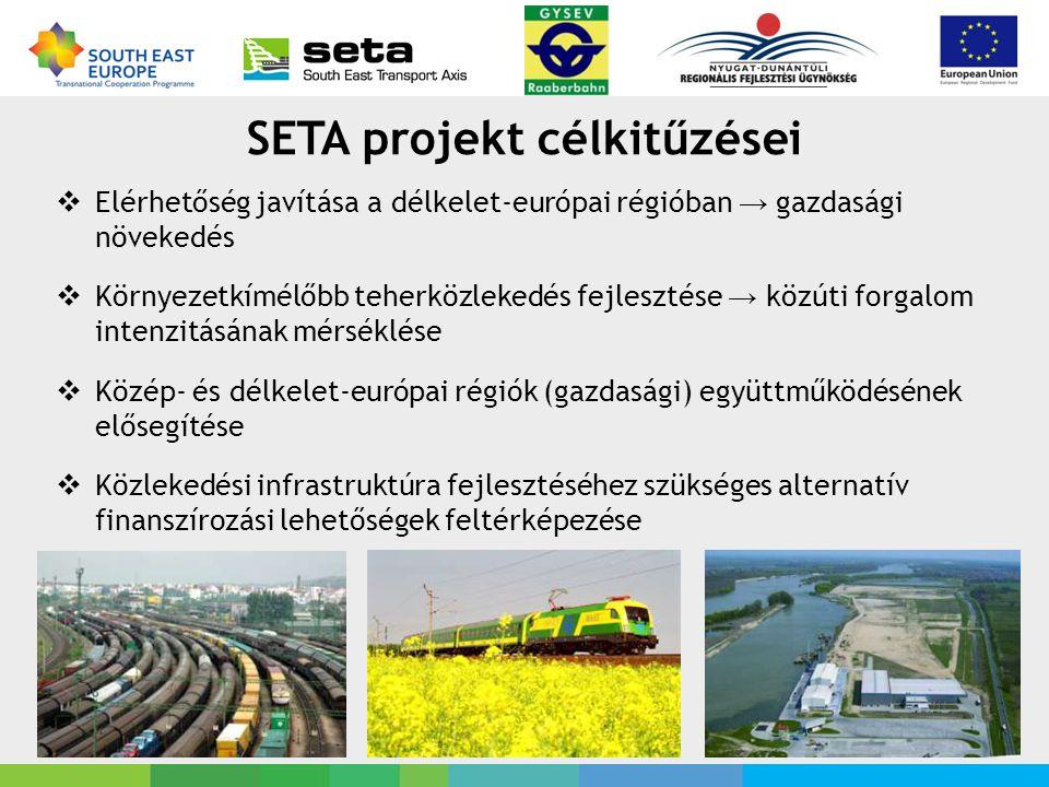 SETA projekt célkitűzései  Elérhetőség javítása a délkelet-európai régióban → gazdasági növekedés  Környezetkímélőbb teherközlekedés fejlesztése → közúti forgalom intenzitásának mérséklése  Közép- és délkelet-európai régiók (gazdasági) együttműködésének elősegítése  Közlekedési infrastruktúra fejlesztéséhez szükséges alternatív finanszírozási lehetőségek feltérképezése
