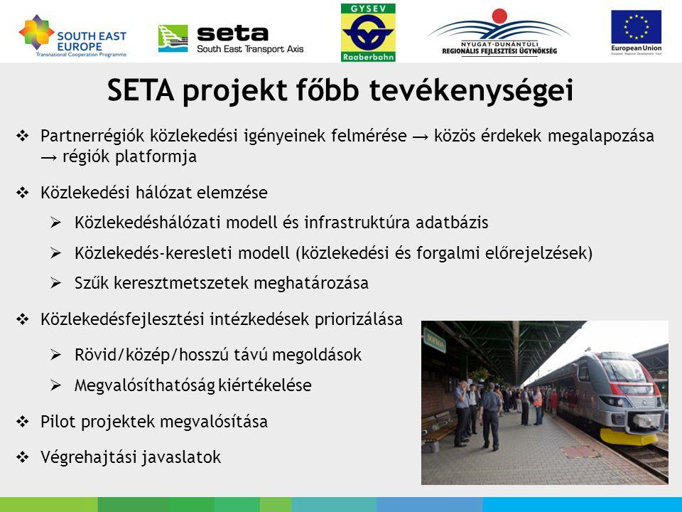 SETA projekt főbb tevékenységei  Partnerrégiók közlekedési igényeinek felmérése → közös érdekek megalapozása → régiók platformja  Közlekedési hálózat elemzése  Közlekedéshálózati modell és infrastruktúra adatbázis  Közlekedés-keresleti modell (közlekedési és forgalmi előrejelzések)  Szűk keresztmetszetek meghatározása  Közlekedésfejlesztési intézkedések priorizálása  Rövid/közép/hosszú távú megoldások  Megvalósíthatóság kiértékelése  Pilot projektek megvalósítása  Végrehajtási javaslatok