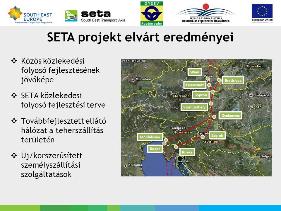 SETA projekt elvárt eredményei  Közös közlekedési folyosó fejlesztésének jövőképe  SETA közlekedési folyosó fejlesztési terve  Továbbfejlesztett ellátó hálózat a teherszállítás területén  Új/korszerűsített személyszállítási szolgáltatások