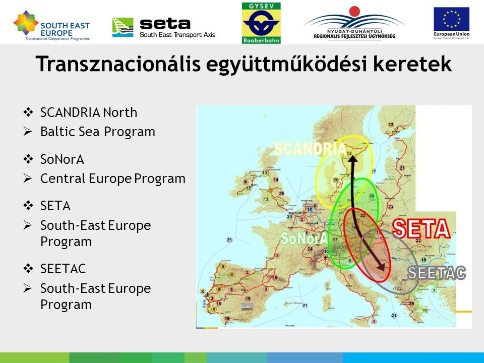 Transznacionális együttműködési keretek  SCANDRIA North  Baltic Sea Program  SoNorA  Central Europe Program  SETA  South-East Europe Program  SEETAC  South-East Europe Program