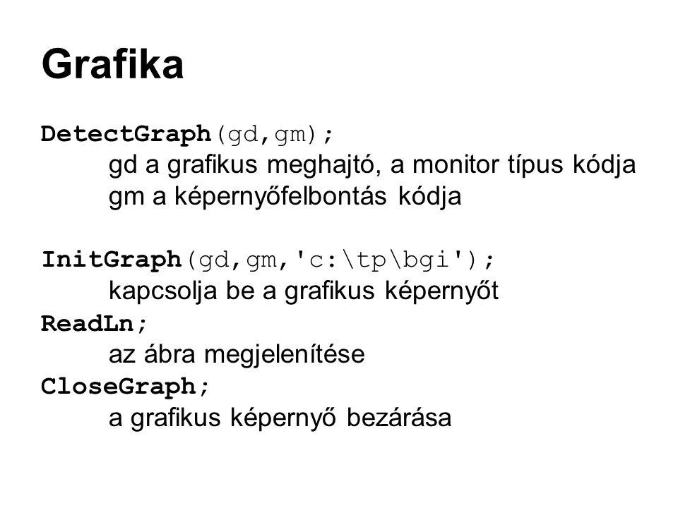 Grafika DetectGraph(gd,gm); gd a grafikus meghajtó, a monitor típus kódja gm a képernyőfelbontás kódja InitGraph(gd,gm,'c:\tp\bgi'); kapcsolja be a gr