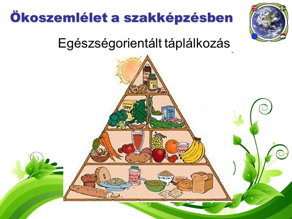 Ökoszemlélet a szakképzésben Egészségorientált táplálkozás