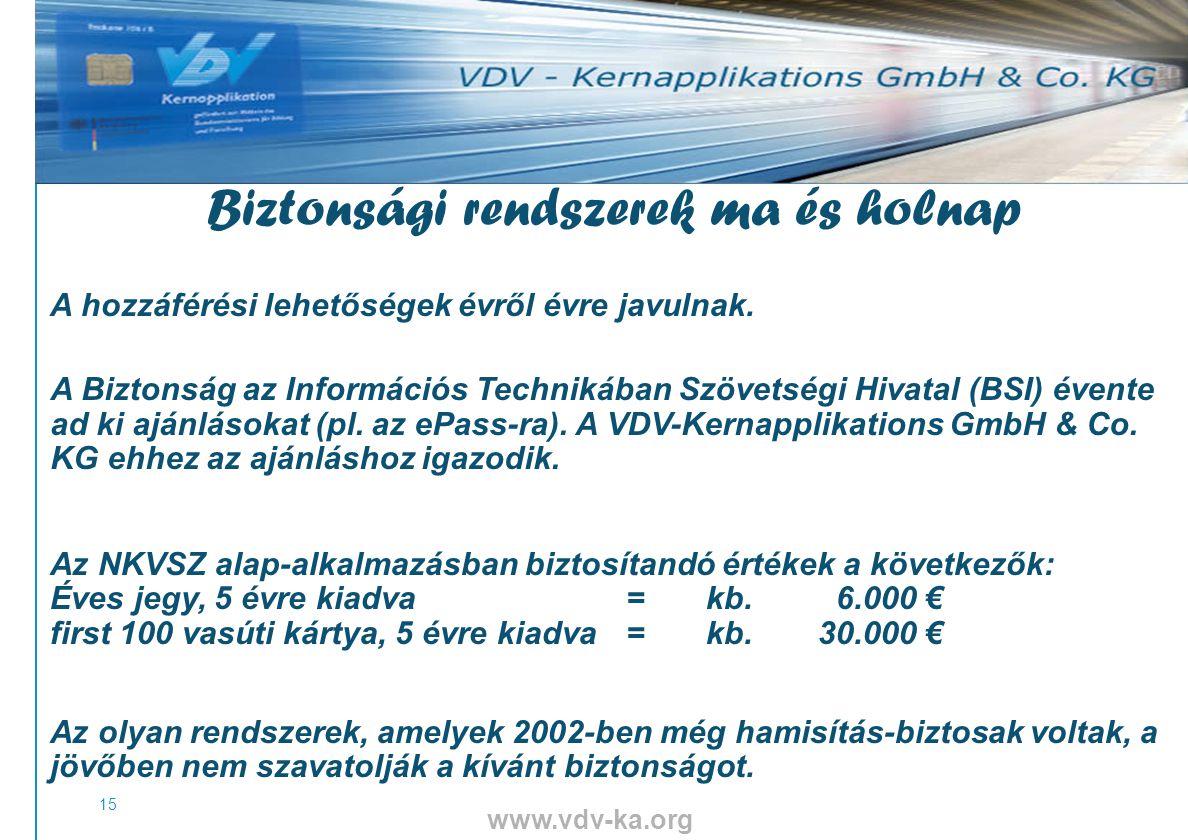 www.vdv-ka.org 15 Biztonsági rendszerek ma és holnap A hozzáférési lehetőségek évről évre javulnak.