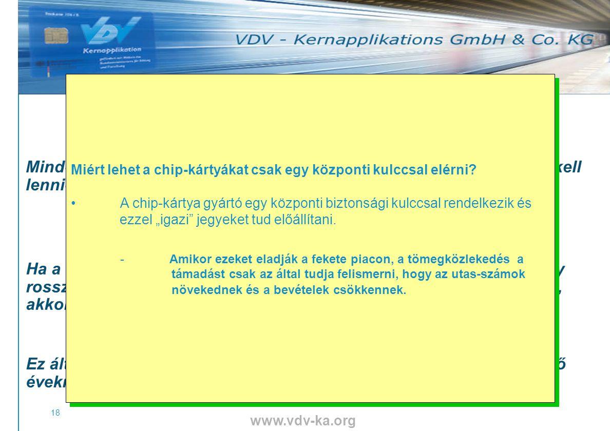 www.vdv-ka.org 18 Public Key Infrastruktur der VDV – KA Minden a biztonsághoz kapcsolódó szolgáltatónak biztonságosnak kell lennie, amit a BSI akkreditálással biztosít.