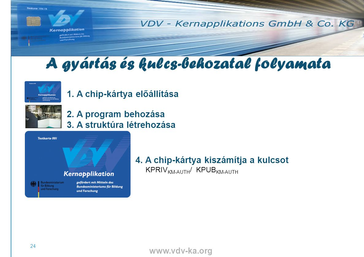 www.vdv-ka.org 24 1. A chip-kártya előállítása 2.