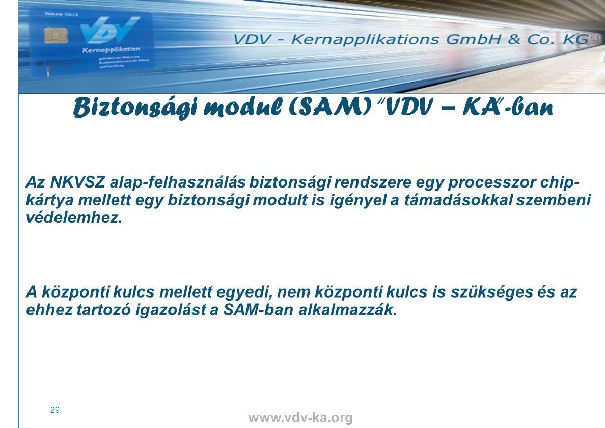 www.vdv-ka.org 29 Biztonsági modul (SAM) VDV – KA -ban Az NKVSZ alap-felhasználás biztonsági rendszere egy processzor chip- kártya mellett egy biztonsági modult is igényel a támadásokkal szembeni védelemhez.