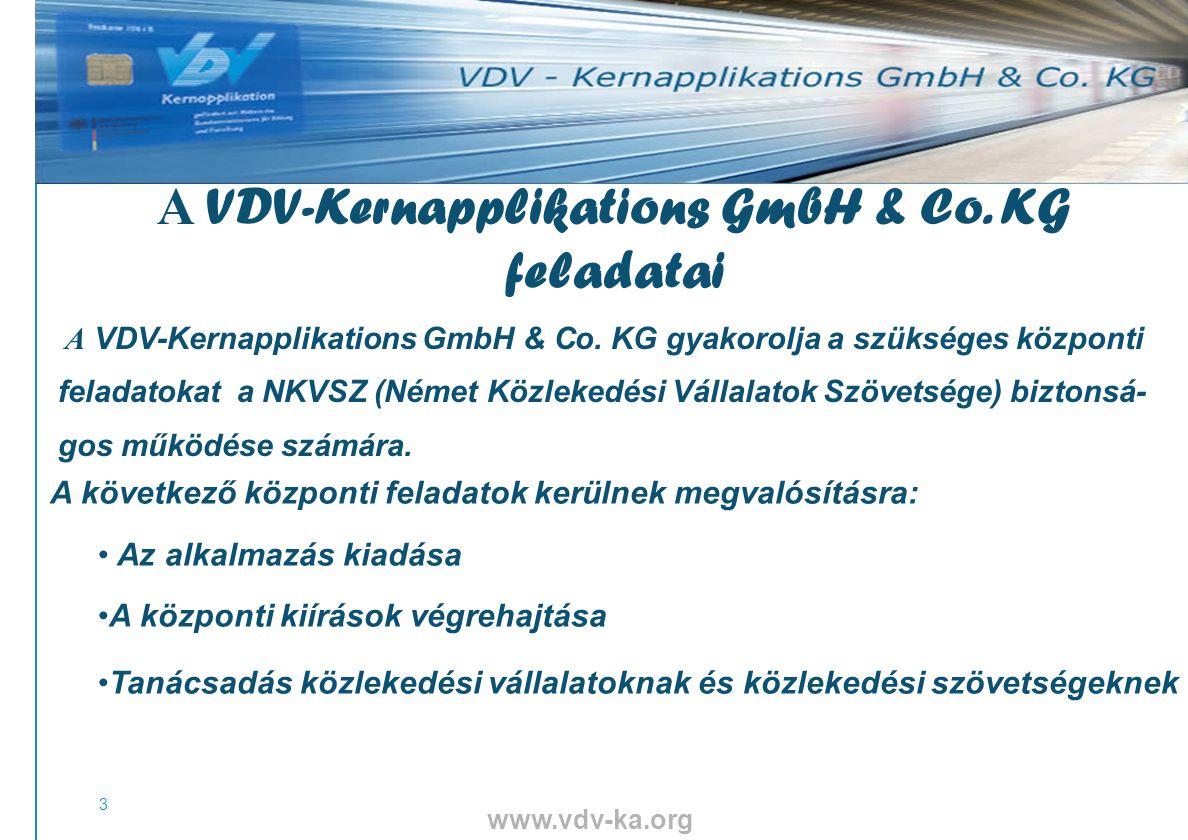 www.vdv-ka.org 24 1.A chip-kártya előállítása 2. A program behozása 3.