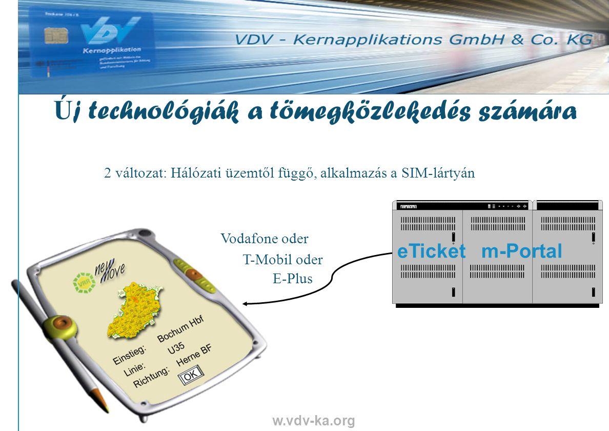 www.vdv-ka.org 35 Ú j technológiák a tömegközlekedés számára Vodafone oder T-Mobil oder E-Plus 2 változat: Hálózati üzemtől függő, alkalmazás a SIM-lártyán eTicket m-Portal