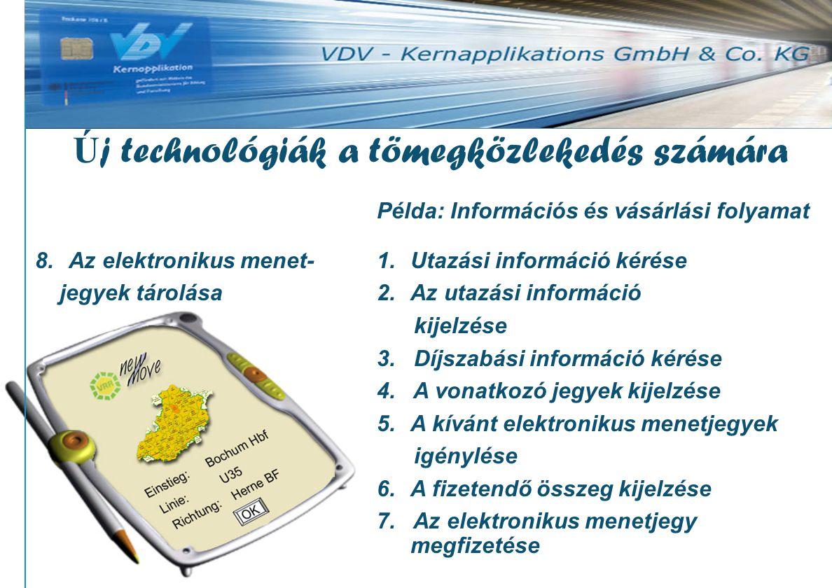 www.vdv-ka.org 36 1.Utazási információ kérése 2.Az utazási információ kijelzése 3.