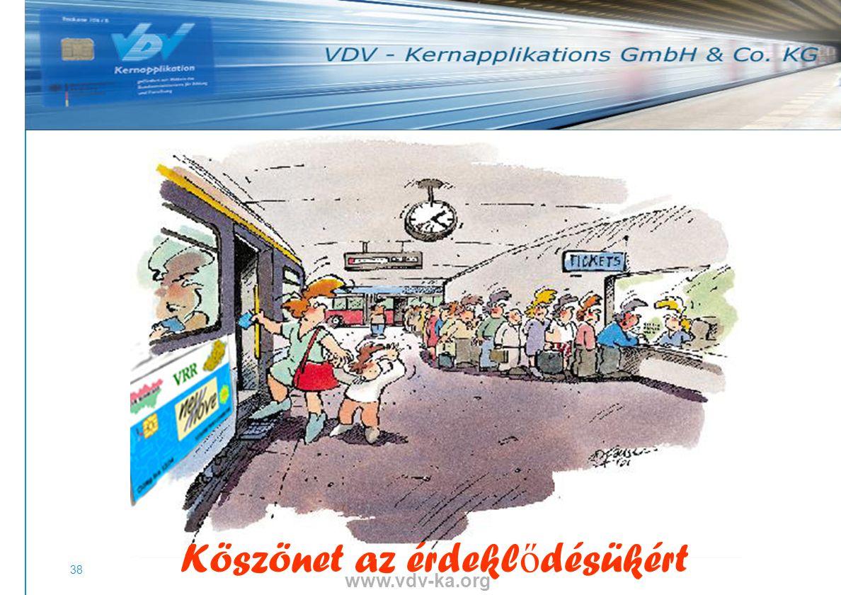 www.vdv-ka.org 38 Köszönet az érdekl ő désükért