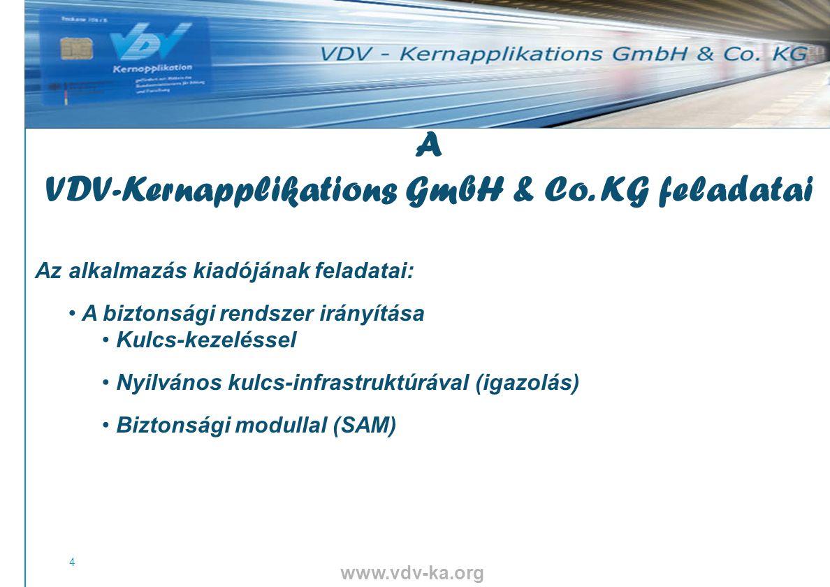 www.vdv-ka.org 5 Az alkalmazás kiadójának feladatai: Igazgatás és regisztrálás Azonosítások kiadása A Megőrzési Központ [Trust-Center], kulcskészítő, SAM előállító irányítása A kiadott kulcsok és bizonyítványok adminisztrálása Chip-kártyák adminisztrálása A VDV-Kernapplikations GmbH & Co.