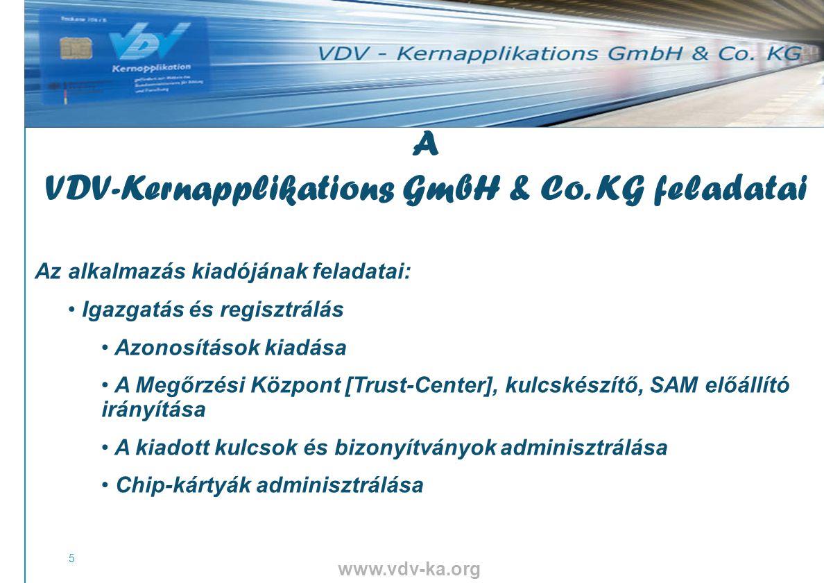 www.vdv-ka.org 26 1.A chip-kártya előállítása 2. A program behozása 3.