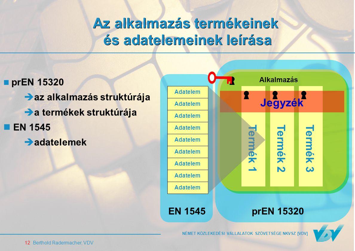 NÉMET KÖZLEKEDÉSI VÁLLALATOK SZÖVETSÉGE NKVSZ [VDV] 12 Berthold Radermacher, VDV Az alkalmazás termékeinek és adatelemeinek leírása prEN 15320  az alkalmazás struktúrája  a termékek struktúrája EN 1545  adatelemek Termék 1 Termék 2 Termék 3 Jegyzék Adatelem Alkalmazás EN 1545prEN 15320