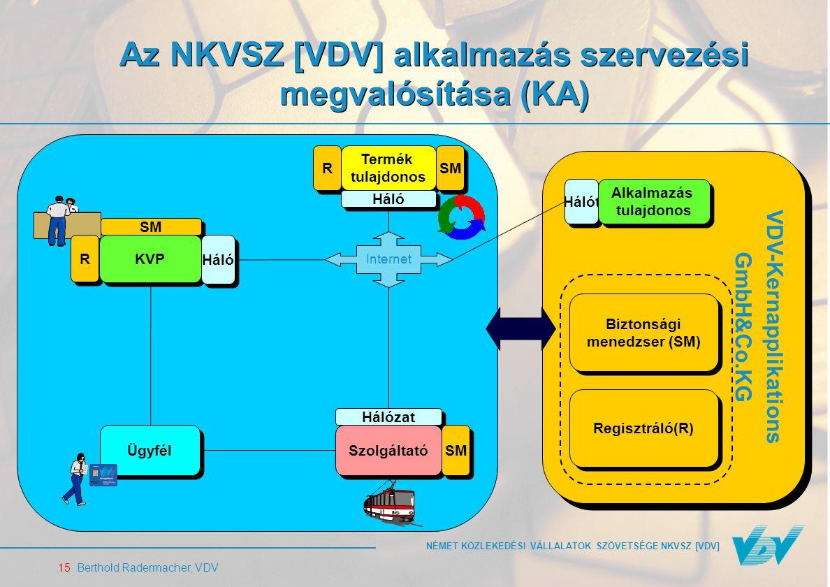 NÉMET KÖZLEKEDÉSI VÁLLALATOK SZÖVETSÉGE NKVSZ [VDV] 15 Berthold Radermacher, VDV Az NKVSZ [VDV] alkalmazás szervezési megvalósítása (KA) Ügyfél VDV- Kernapplikations GmbH&Co.KG Biztonsági menedzser (SM) Regisztráló(R) Hálózat Szolgáltató SM Internet Hálót Alkalmazás tulajdonos Alkalmazás tulajdonos R R R R KVP Háló Termék tulajdonos Termék tulajdonos SM Háló