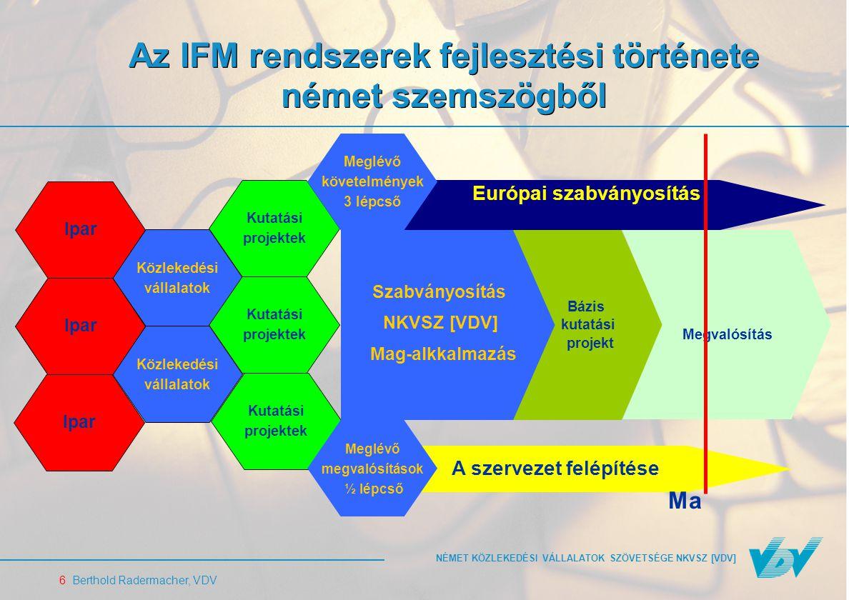 NÉMET KÖZLEKEDÉSI VÁLLALATOK SZÖVETSÉGE NKVSZ [VDV] 6 Berthold Radermacher, VDV Az IFM rendszerek fejlesztési története német szemszögből Industrie Közlekedési vállalatok Közlekedési vállalatok Kutatási projektek Kutatási projektek Kutatási projektek Európai szabványosítás A szervezet felépítése Meglévő megvalósítások ½ lépcső Meglévő követelmények 3 lépcső Szabványosítás NKVSZ [VDV] Mag-alkkalmazás Bázis kutatási projekt Megvalósítás Ipar Ma