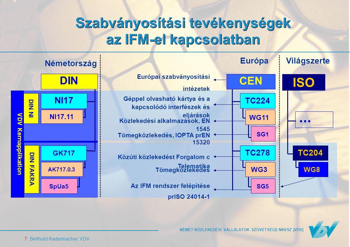 NÉMET KÖZLEKEDÉSI VÁLLALATOK SZÖVETSÉGE NKVSZ [VDV] 7 Berthold Radermacher, VDV Szabványosítási tevékenységek az IFM-el kapcsolatban VDV Kernapplikation TC224 CEN WG11 SG1 WG3 SG5 DIN GK717 NI17.11 AK717.0.3 SpUa5 DIN FAKRA DIN NI NI17 ISO WG8 TC278TC204 Németország EurópaVilágszerte...