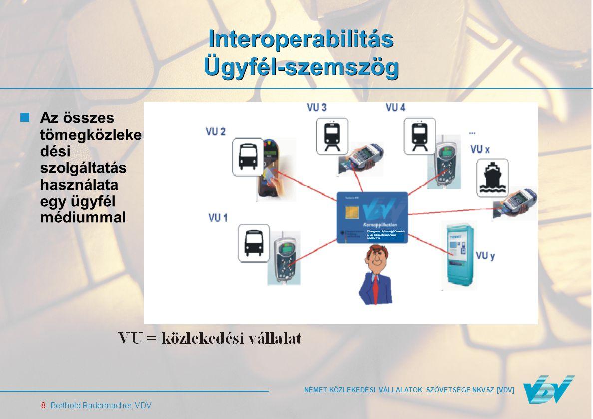 NÉMET KÖZLEKEDÉSI VÁLLALATOK SZÖVETSÉGE NKVSZ [VDV] 9 Berthold Radermacher, VDV Kinek van már szüksége interoperabilitásra.