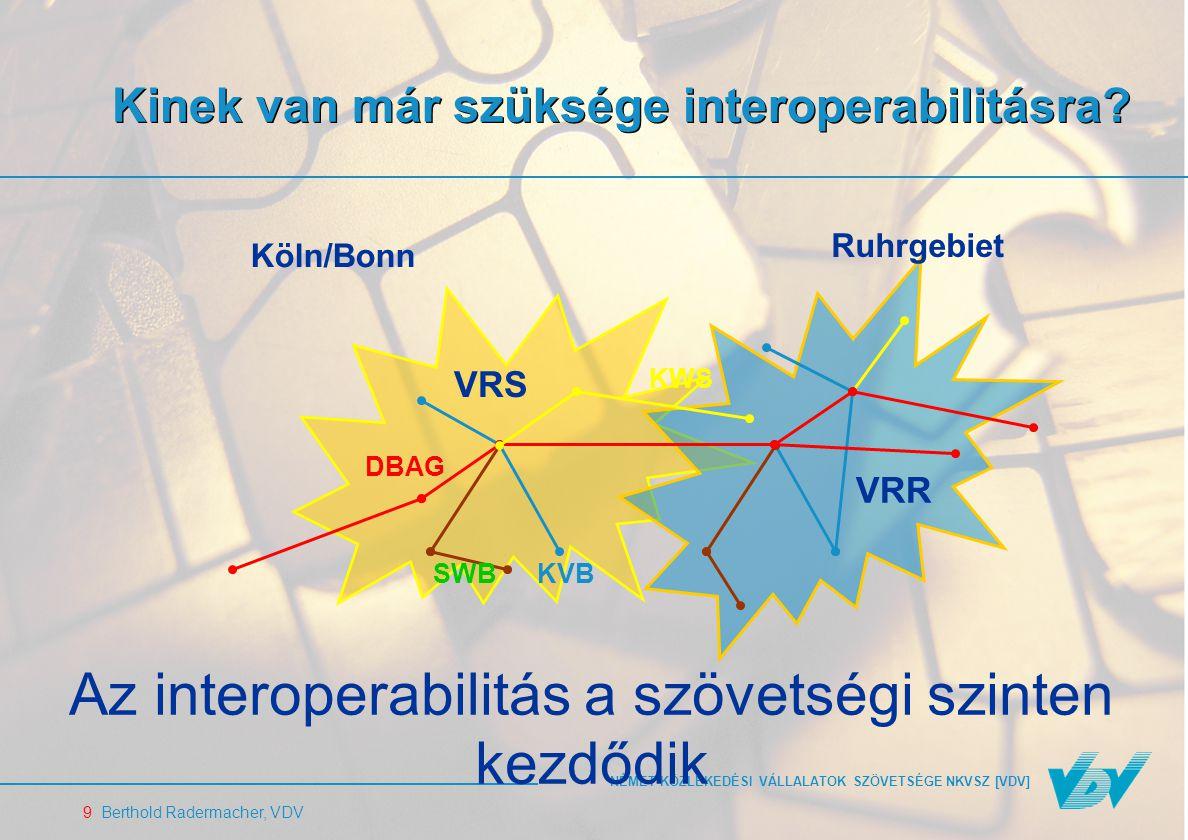 NÉMET KÖZLEKEDÉSI VÁLLALATOK SZÖVETSÉGE NKVSZ [VDV] 10 Berthold Radermacher, VDV Kinek van már szüksége interoperabilitásra?