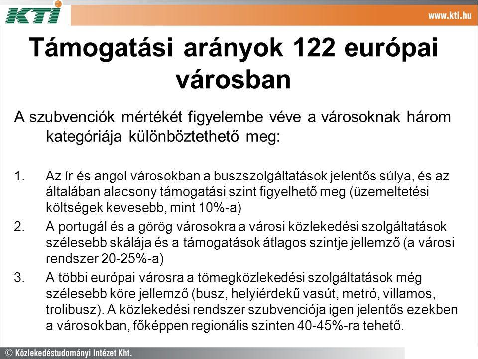 Támogatási arányok 122 európai városban A szubvenciók mértékét figyelembe véve a városoknak három kategóriája különböztethető meg: 1.Az ír és angol városokban a buszszolgáltatások jelentős súlya, és az általában alacsony támogatási szint figyelhető meg (üzemeltetési költségek kevesebb, mint 10%-a) 2.A portugál és a görög városokra a városi közlekedési szolgáltatások szélesebb skálája és a támogatások átlagos szintje jellemző (a városi rendszer 20-25%-a) 3.A többi európai városra a tömegközlekedési szolgáltatások még szélesebb köre jellemző (busz, helyiérdekű vasút, metró, villamos, trolibusz).