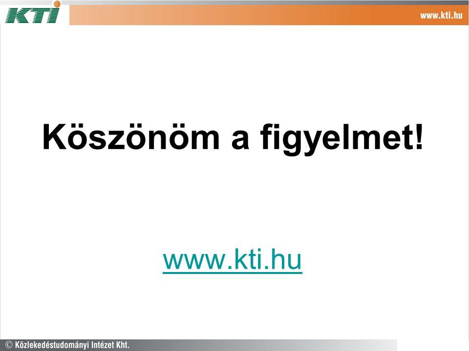 Köszönöm a figyelmet! www.kti.hu www.kti.hu