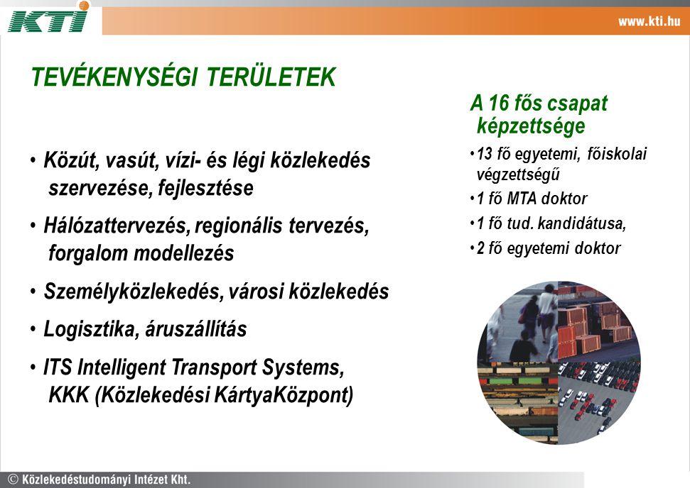 Közút, vasút, vízi- és légi közlekedés szervezése, fejlesztése Hálózattervezés, regionális tervezés, forgalom modellezés Személyközlekedés, városi köz
