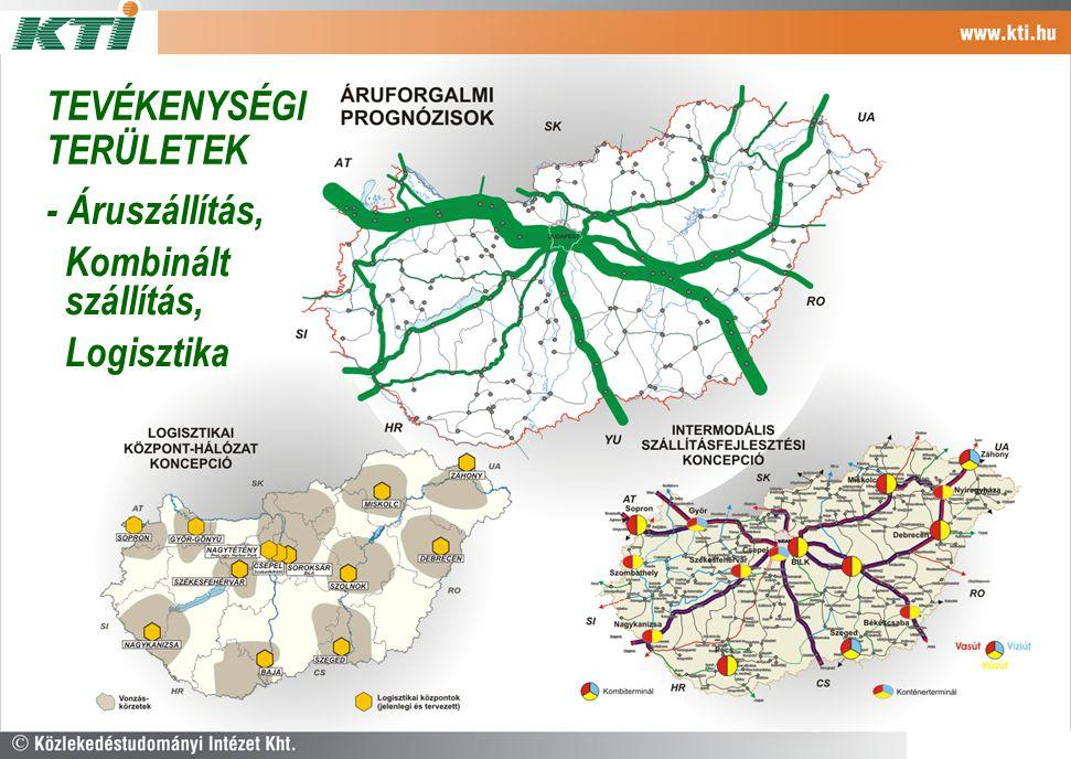 - Áruszállítás, Kombinált szállítás, Logisztika - Áruszállítás, Kombinált szállítás, Logisztika TEVÉKENYSÉGI TERÜLETEK