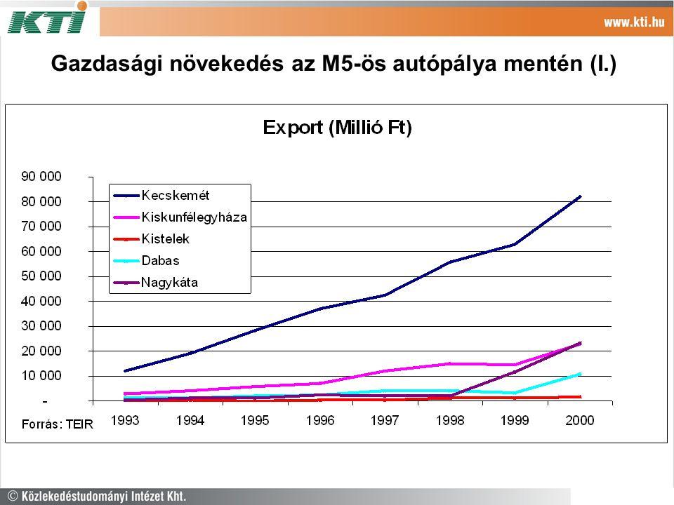 Gazdasági növekedés az M5-ös autópálya mentén (I.)