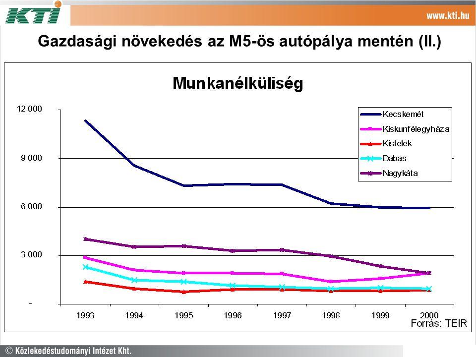 Gazdasági növekedés az M5-ös autópálya mentén (II.)