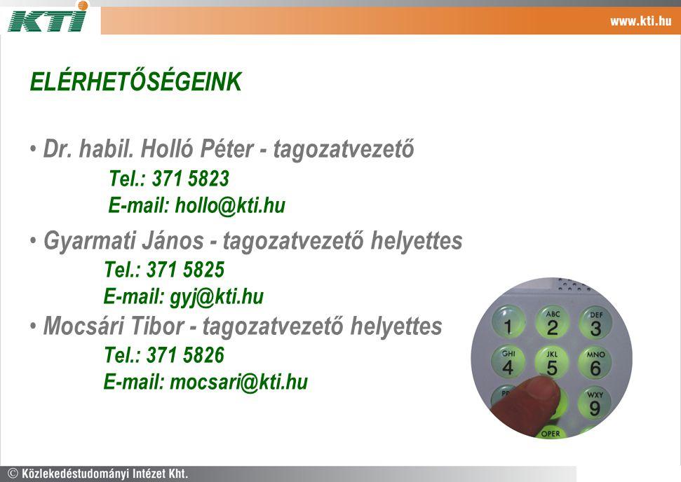 ELÉRHETŐSÉGEINK Dr. habil. Holló Péter - tagozatvezető Tel.: 371 5823 E-mail: hollo@kti.hu Gyarmati János - tagozatvezető helyettes Tel.: 371 5825 E-m
