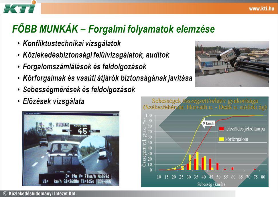FŐBB MUNKÁK – Forgalmi folyamatok elemzése Konfliktustechnikai vizsgálatok Közlekedésbiztonsági felülvizsgálatok, auditok Forgalomszámlálások és feldo