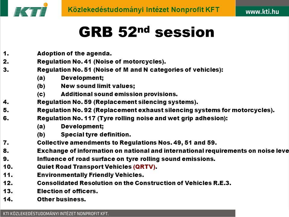 2 GRB 52 nd session 1.Adoption of the agenda. 2.Regulation No.