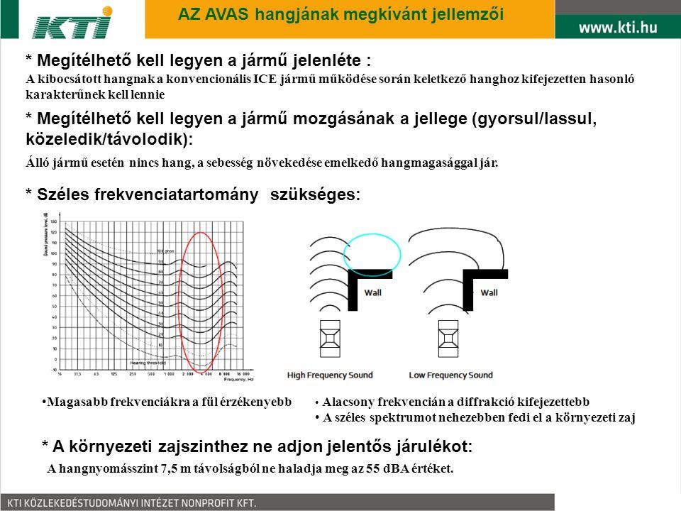 8 AZ AVAS hangjának megkívánt jellemzői Magasabb frekvenciákra a fül érzékenyebb Alacsony frekvencián a diffrakció kifejezettebb A széles spektrumot nehezebben fedi el a környezeti zaj * Megítélhető kell legyen a jármű jelenléte : A kibocsátott hangnak a konvencionális ICE jármű működése során keletkező hanghoz kifejezetten hasonló karakterűnek kell lennie * Megítélhető kell legyen a jármű mozgásának a jellege (gyorsul/lassul, közeledik/távolodik): Álló jármű esetén nincs hang, a sebesség növekedése emelkedő hangmagasággal jár.