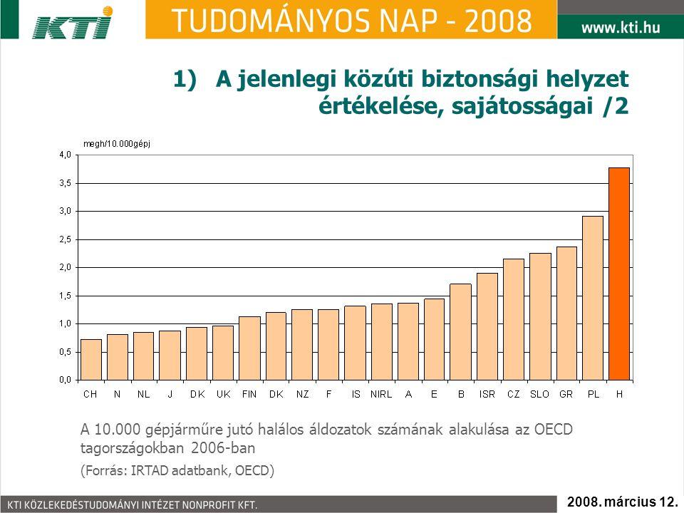 1)A jelenlegi közúti biztonsági helyzet értékelése, sajátosságai /2 A 10.000 gépjárműre jutó halálos áldozatok számának alakulása az OECD tagországokb