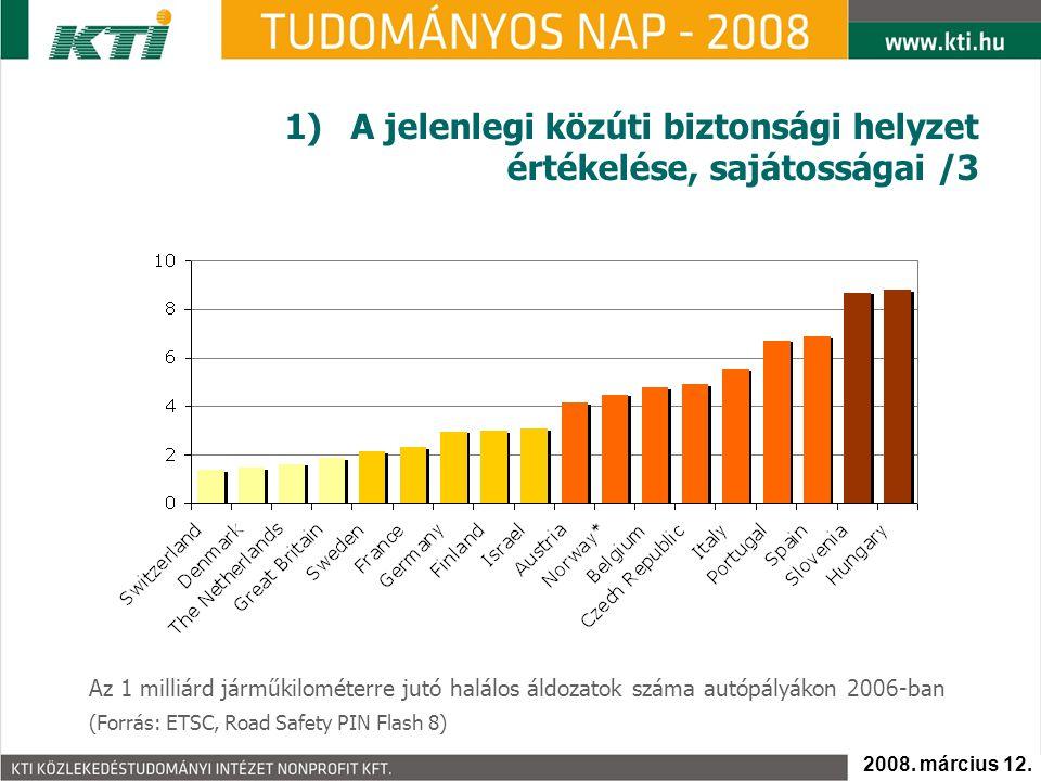 1)A jelenlegi közúti biztonsági helyzet értékelése, sajátosságai /3 Az 1 milliárd járműkilométerre jutó halálos áldozatok száma autópályákon 2006-ban