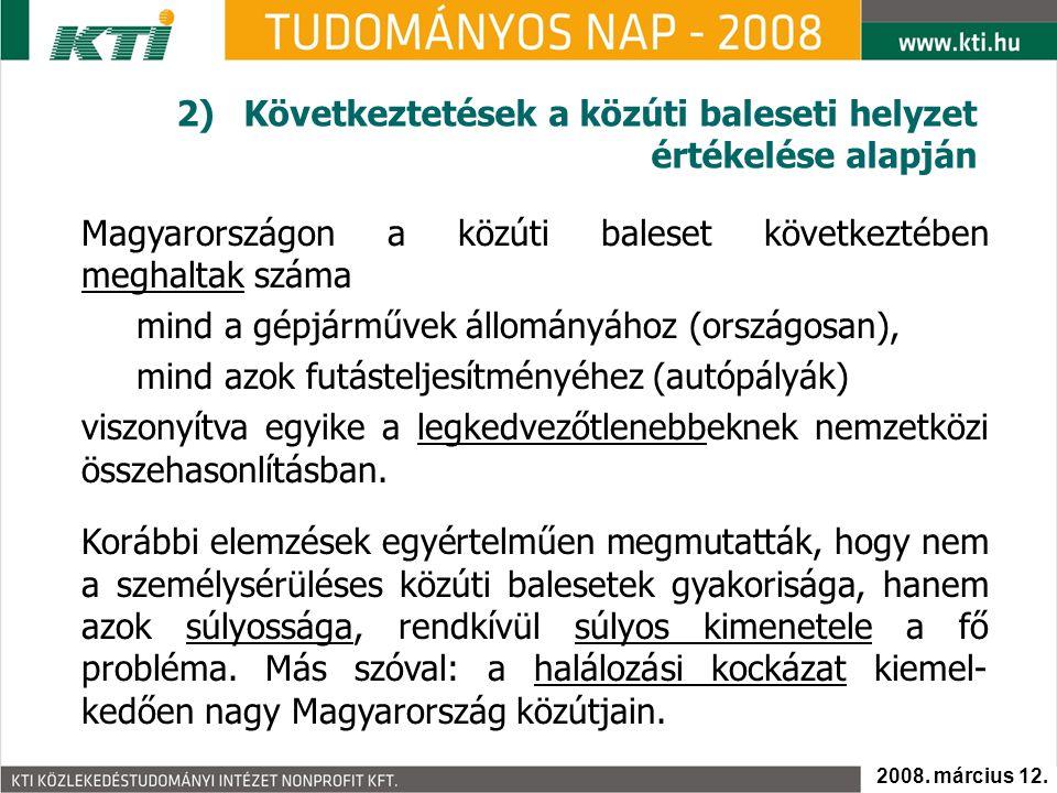 Magyarországon a közúti baleset következtében meghaltak száma mind a gépjárművek állományához (országosan), mind azok futásteljesítményéhez (autópályá