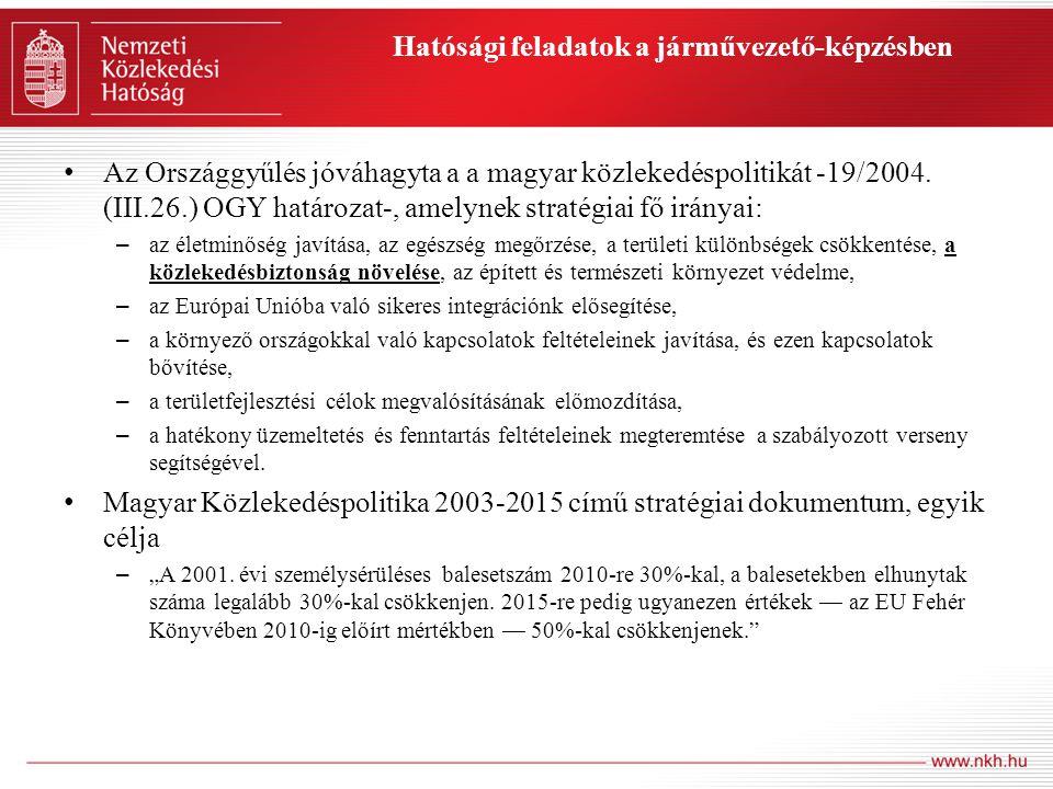 Balesetek száma az utóbbi 30 évben Magyarországon